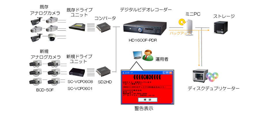 system_kansei