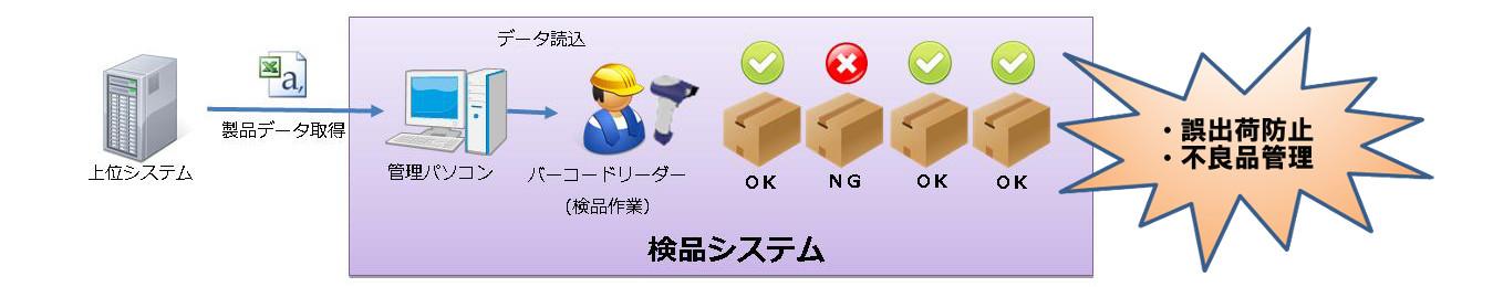 system_kenpin